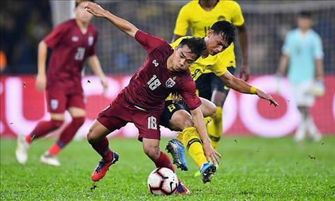 Malaysia vs Thai Lan