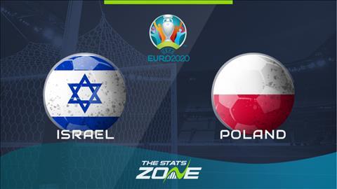 Israel vs Ba Lan 2h45 ngày 1711 Vòng loại EURO 2020 hình ảnh