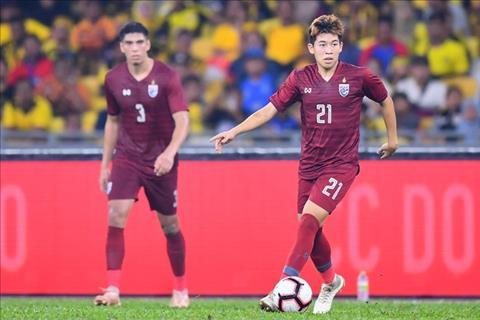 Tuyển Thái Lan sẽ đánh bại Việt Nam ở vòng loại World Cup hình ảnh
