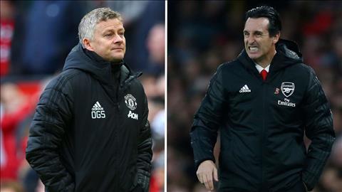 MU và Arsenal nằm ngoài Top 4 Ngoại hạng Anh 201920 hình ảnh
