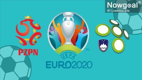 Ba Lan vs Slovenia 2h45 ngày 2011 Vòng loại Euro 2020 hình ảnh