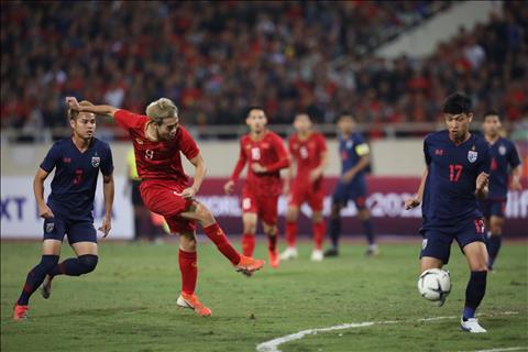 TRỰC TIẾP Việt Nam 0-0 Thái Lan (H1) Văn Lâm xuất sắc cản phá 11m, chúng ta bị từ chối 1 bàn thắng hình ảnh 3