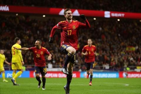 Trực tiếp Tây Ban Nha vs Romania vòng loại Euro 2020 đêm nay hình ảnh