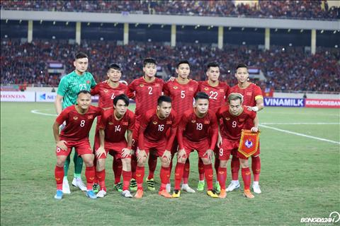 Phân tích cơ hội của tuyển Việt Nam tại vòng loại World Cup 2022 hình ảnh