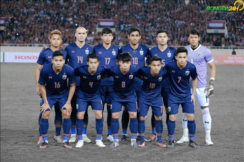 Báo Thái phản pháo FIFA sau tin đồn ĐT Thái Lan bị cấm thi đấu hình ảnh