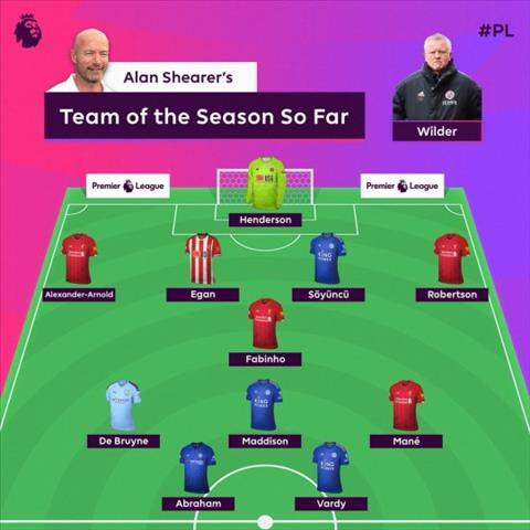 ĐHTB Ngoại hạng Anh 201920 do Alan Shearer lựa chọn hình ảnh