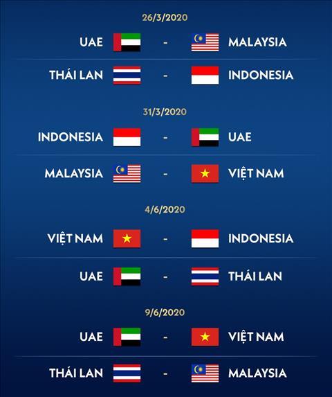 Lich thi dau cac tran con lai cua bang G vong loai World Cup 2022