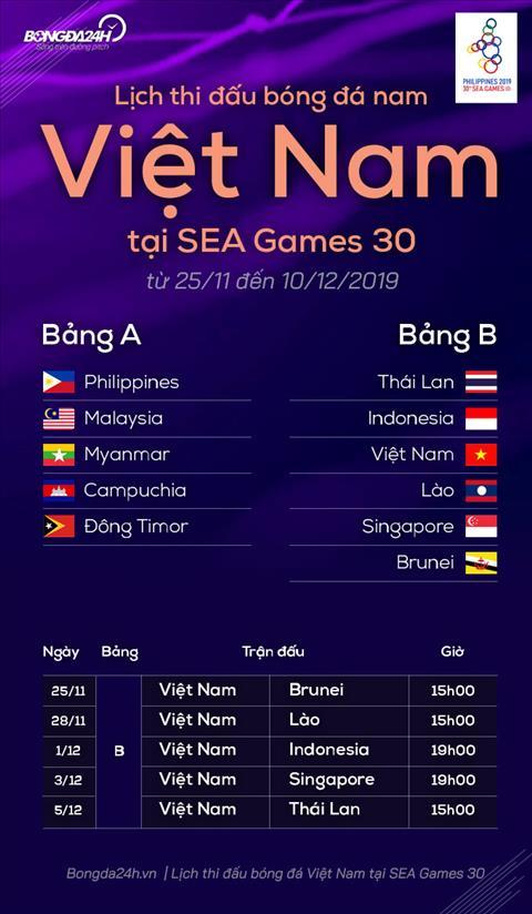 Lich thi dau U22 Viet Nam tai Sea Games 30