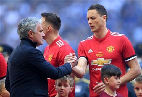 Theo chân Jose Mourinho, Nemanja Matic tới Tottenham hình ảnh