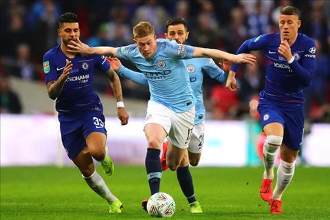 Lịch thi đấu bóng đá hôm nay 2311 Man City vs Chelsea hình ảnh