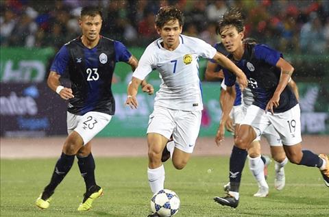Trực tiếp U22 Philippines vs U22 Campuchia - SEA Games 2019 hình ảnh
