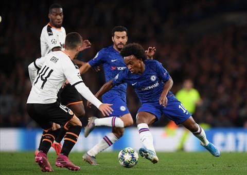 Charlie Nicholas nhận định Valencia vs Chelsea hình ảnh