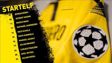 Barca 3-1 Dortmund Nguồn cảm hứng Lionel Messi đưa Blaugrana bay vào vòng 18 hình ảnh 2