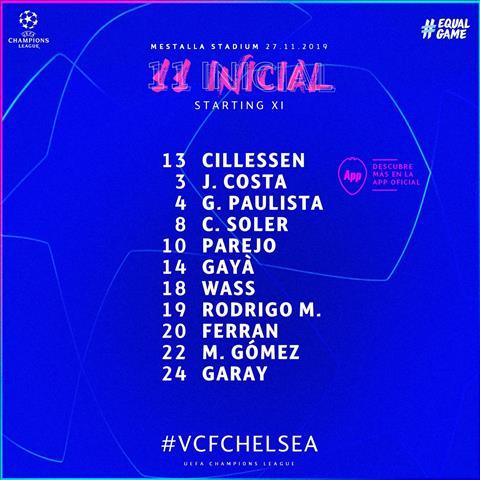 Danh sach xuat phat cua Valencia