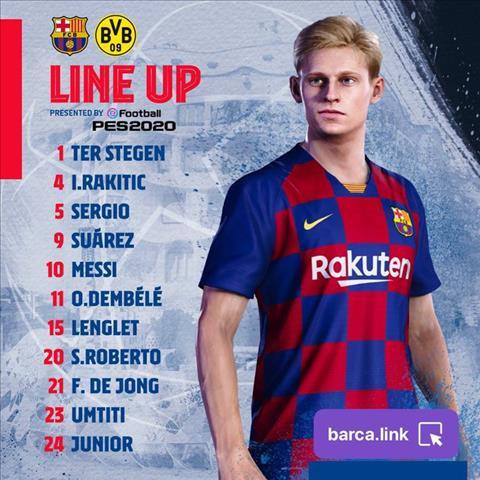 Trực tiếp Barca vs Dortmund Champions League 201920 đêm nay hình ảnh