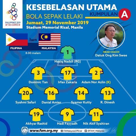 Trực tiếp U22 Philippines vs U22 Malaysia SEA Games hôm nay hình ảnh