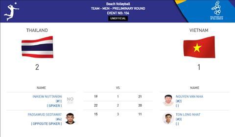 Ket qua SEA Games 30: bong chuyen bai bien nam Viet Nam 1-2 Thai Lan