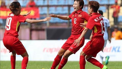Lịch thi đấu SEA Games 30 của Đoàn thể thao Việt Nam 2911 hình ảnh