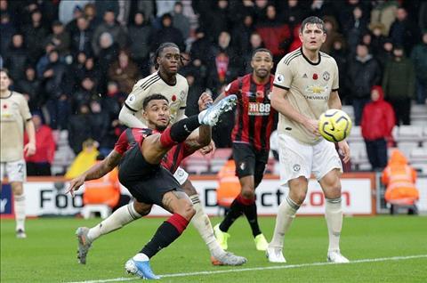 Harry Maguire chỉ ra lý do MU hụt bước sau 3 trận thắng hình ảnh