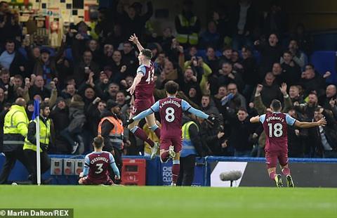 West Ham vuot len dan truoc