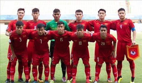 Lịch thi đấu của U19 Việt Nam tại vòng loại U19 châu Á 2020 hình ảnh