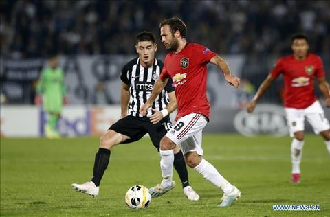 Lịch thi đấu bóng đá hôm nay 711 MU vs Partizan tại Cúp C2 hình ảnh