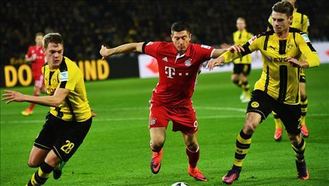 Lịch thi đấu bóng đá hôm nay 911 Bayern vs Dortmund hình ảnh
