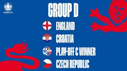Bốc thăm EURO 2020 Đội tuyển Anh có lại tránh nhất bảng hình ảnh