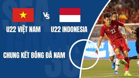 Lịch thi đấu U22 Việt Nam vs U22 Indonesia 1012 mấy giờ đá hình ảnh