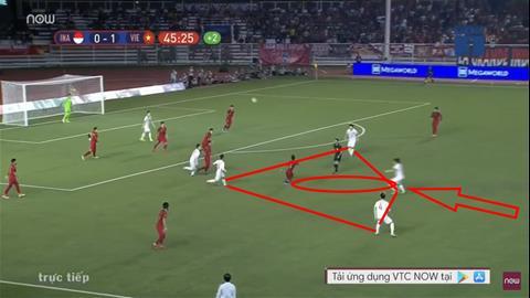Góc chiến thuật Giải mã chiến thắng của U22 Việt Nam ở chung kết SEA Games 30 (P2) hình ảnh 2