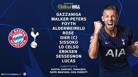 Danh sach xuat phat cua Tottenham