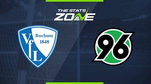 Bochum vs Hannover 0h30 ngày 1412 Hạng 2 Đức 201920 hình ảnh