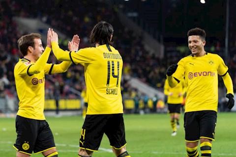 Bàn thắng kết quả Mainz vs Dortmund 0-4 Bundesliga 201920 hình ảnh