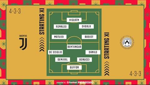 Danh sach xuat phat cua Juventus