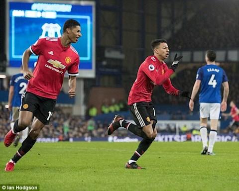 Everton co khan buoc tien cua MU