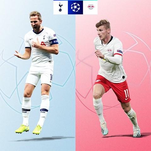 Tottenham vs Leipzig vong 1/8 Champions League 2019/20
