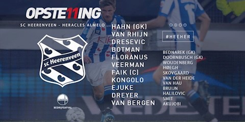 Trực tiếp Heerenveen vs Heracles - Vòng 18 Eredivisie 2019 hình ảnh