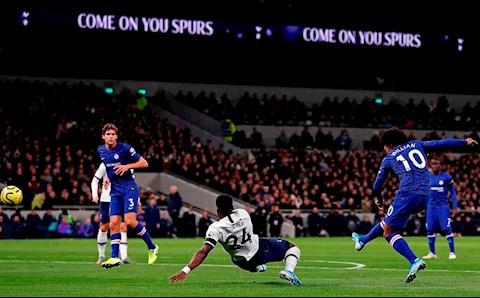 Thống kê Tottenham 0-2 Chelsea 'Người đặc biệt' ôm hận hình ảnh
