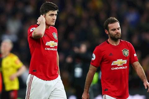 Vấn đề chính của của Man Utd: Sự vô hại trong khâu kiểm soát bóng