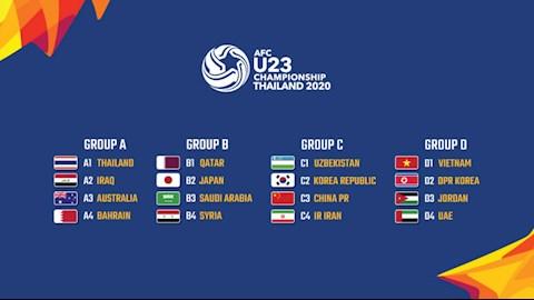 DT U23 Thai Lan nam o bang A tai VCK U23 chau A 2020.