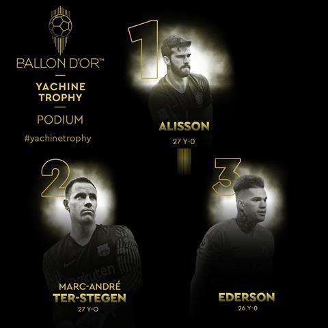 CHÍNH THỨC Lionel Messi đoạt danh hiệu Quả bóng vàng 2019 hình ảnh 8