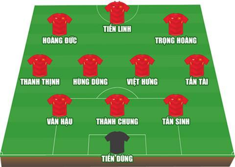 Đội hình dự kiến U22 Việt Nam đấu U22 Thái Lan Ai sẽ thay Quang Hải hình ảnh 4