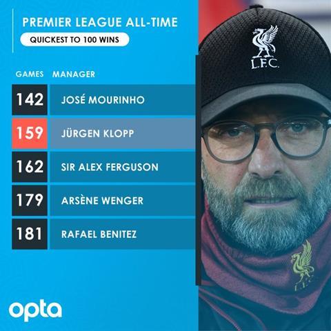 Đánh bại Everton, Jurgen Klopp đi vào lịch sử Liverpool hình ảnh
