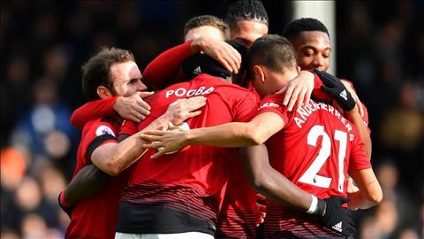 Kết quả Fulham vs MU Không Rashford không vấn đề hình ảnh