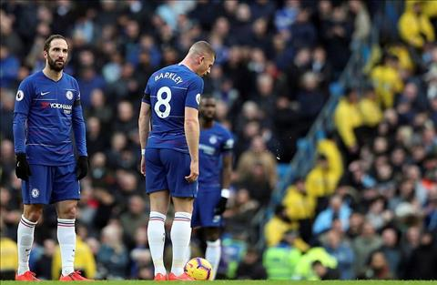 Chelsea bị Man City vùi dập 'Sarri-ball' thật đáng thương! hình ảnh 2