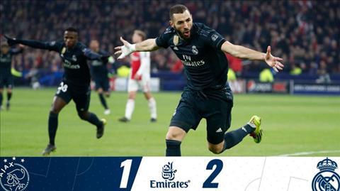 Ajax tao ra the tran tan cong ruc lua nhung van phai chiu thua truoc su gia ro cua nha DKVD Champions League.