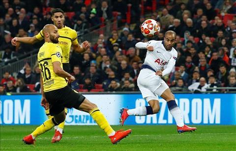 8Live đưa tin Điều quan trọng với Tottenham sau đại thắng Dortmund