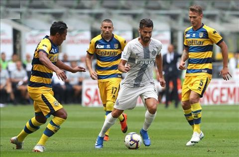 Cagliari vs Parma 0h00 ngày 22 Serie A 201920 hình ảnh