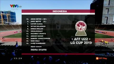 U22 Myanmar 1-1 U22 Indonesia (KT) Bất phân thắng bại trong sôi nổi hình ảnh 2