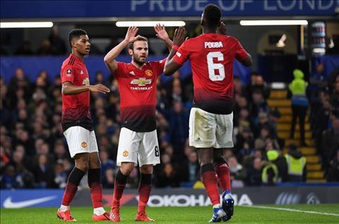 M.U thang Chelsea 2-0 Mata va Pogba